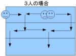 case3.JPG 神楽坂合気道クラブの掃除ルール