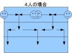 case4.JPG 神楽坂合気道クラブの掃除ルール